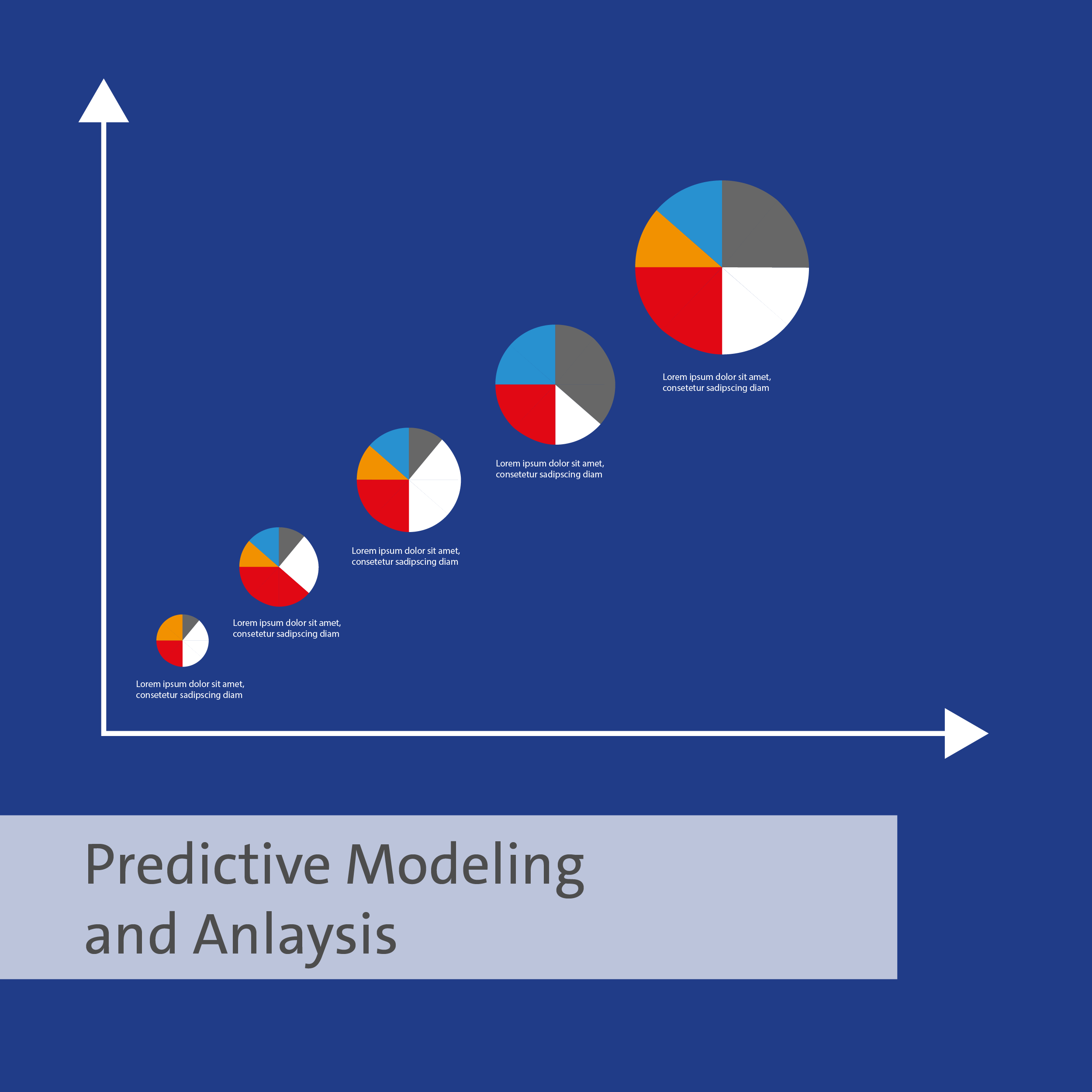 Predictive Modeling and Analysis